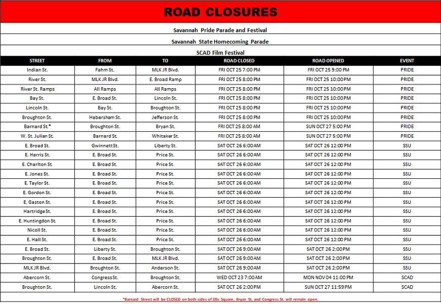 closures.jpg