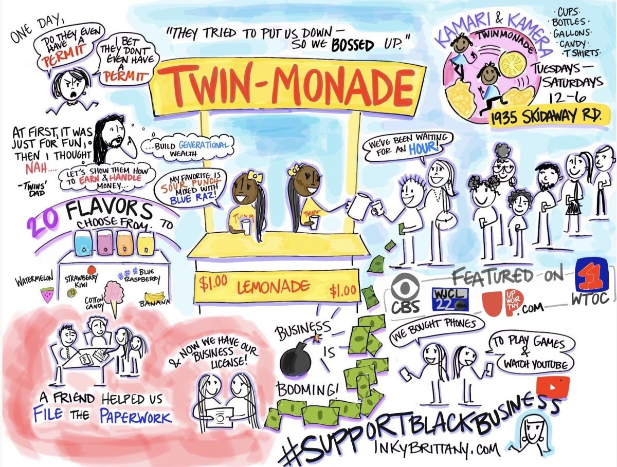 Graphic recording by Inky Brittany, aka Brittany Curry.