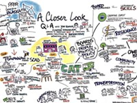 A Closer Look Q&A: a Graphic Recording