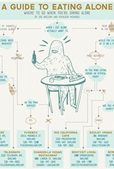 A Guide to Eating Alone