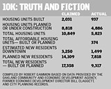 10K: Truth and fiction; click - here to read chart.