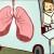 Health Care on Wheels