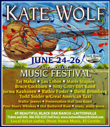 kate_wolf.png