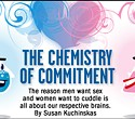 The Chemistry of Commitment