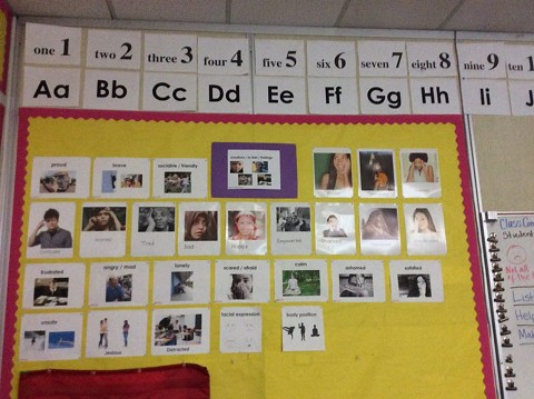 "A ""Word Wall"" in a Survival English class at Oakland International includes numbers, letters, words and pictures depicting descriptive words. - THERESA HARRINGTON FOR EDSOURCE"