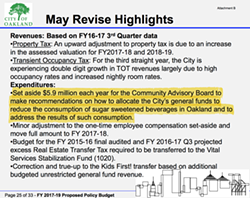 Mayor Schaaf's revised budget proposal. - CITY OF OAKLAND
