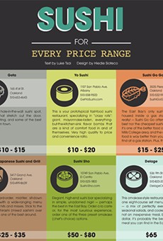 Sushi For in the East Bay for Every Price Range