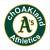 Choakland: An Exploration of Oakland's Pro-Sports Meltdowns