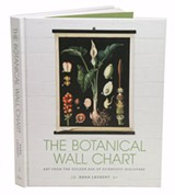 e16a08ff_botanical_wall_chart.jpg