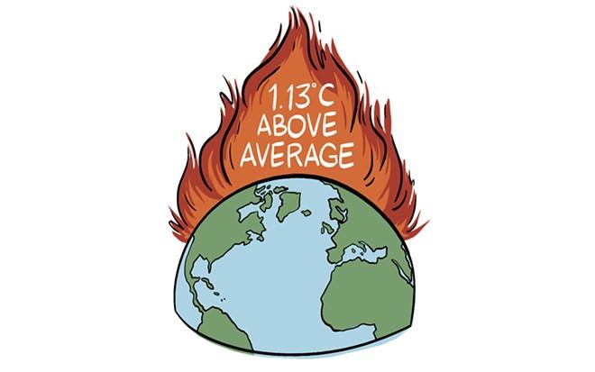1.13 C = a 2 degree rise in F