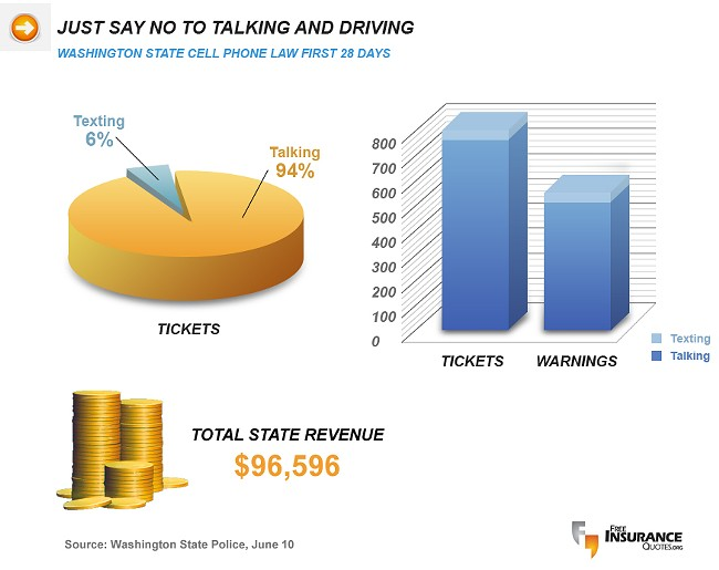 texting_while_driving_infographic.jpg