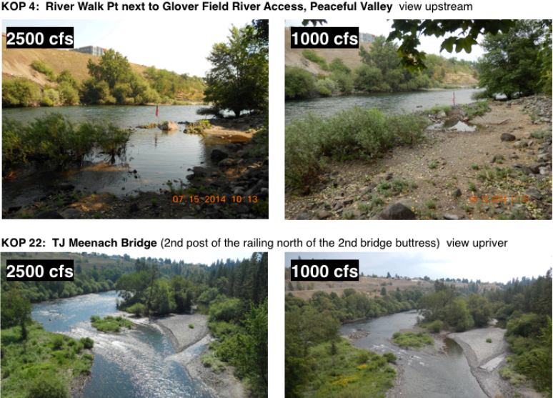 Advocates arguing for stronger flow protections issued these photos of the Spokane River at contrasting flow levels. - CELP