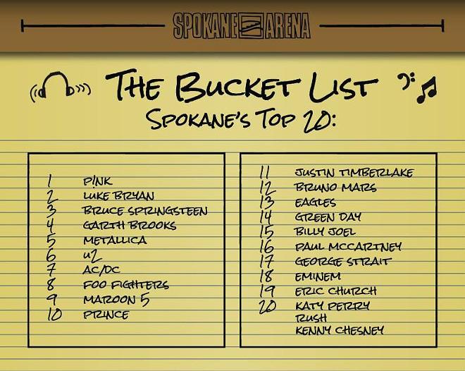 areana-bucket-list.jpg