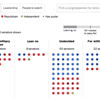 Tracking how lawmakers may vote on military action against Syria