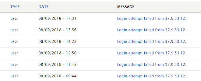 A succession of login attempts from a Russian IP address. All times are GMT. - SCREENSHOT COURTESY OF FUSE WASHINGTON
