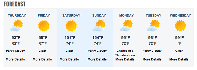 The latest weather forecast for the next seven days has projected highs a bit lower than initially expected. - KXLY