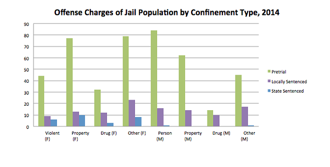 charges.confinementtype.png
