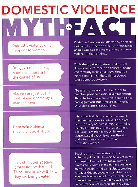 FACT SHEET BY THE YWCA