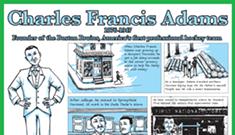 Charles Francis Adams 1876-1947