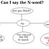 Another View of the N-Word