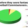 Fantasy Football? Why?