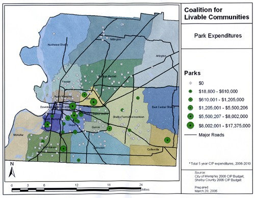 Parks Expenditures