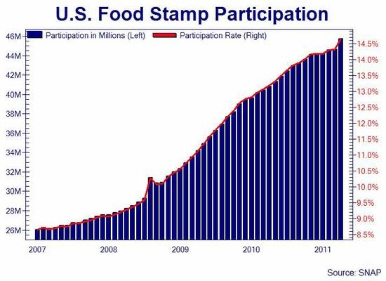 may_foodstamps.jpg
