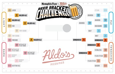 beerbracket_finals.jpg