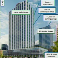 Convention Center Hotel Planned for Plaza East of City Hall