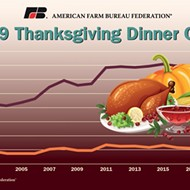 Report: Thanksgiving Day Dinner Costs Up 1 Cent Over Last Year