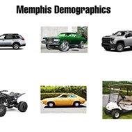 MEMernet: Demographics, Catalytic Converters, and a Lost Duck