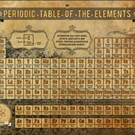 New Chemical Element Named For Tennessee