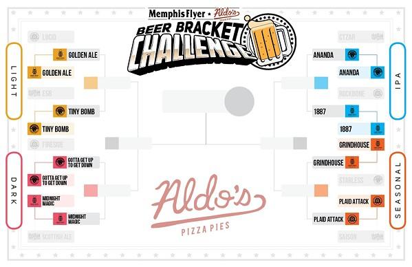 Last year's bracket, round 2