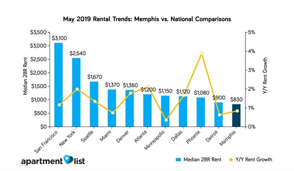 coverstory_rent_national_trends_copy.jpg