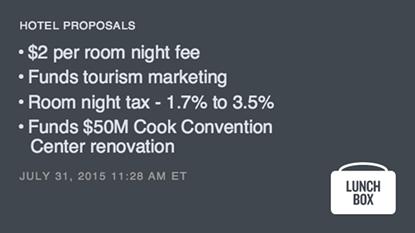 factlist-hotel-proposals.png