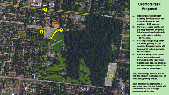 An early draft of the proposed parking changes around Overton Park. - CITY OF MEMPHIS