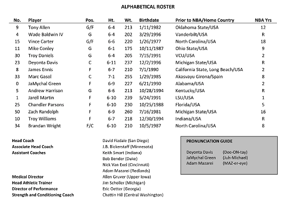memphis_grizzlies_finalize_2016-17_regular_season_roster_-_k.png