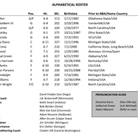 Grizzlies finalize opening night roster, waive Jordan Adams