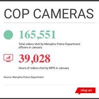 MPD Camera Program Rolling out
