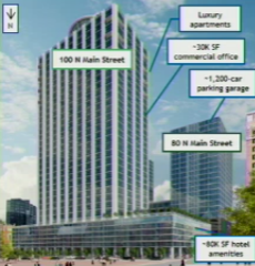 Proposed luxury apartments at 100 N. Main - TOWNHOUSE MANAGEMENT COMPANY/LOWES HOTEL & CO