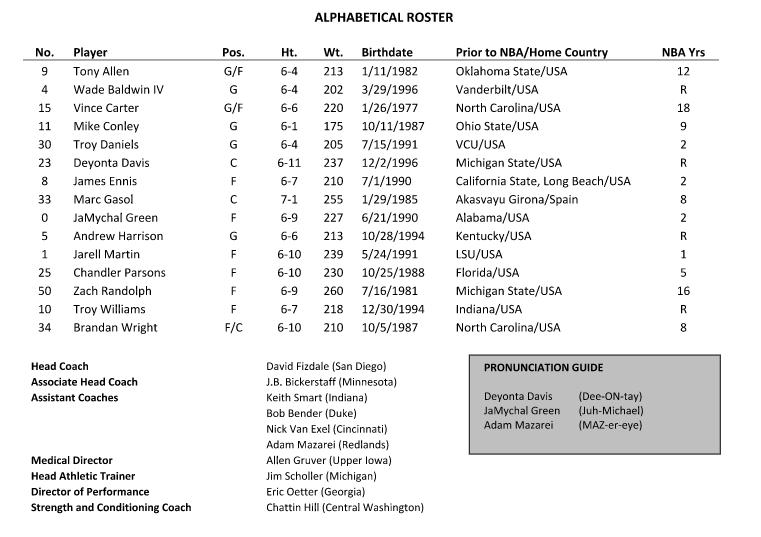 memphis_grizzlies_finalize_2016-17_regular_season_roster_-_k.png