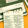 The Detroit Mix Tape 2014