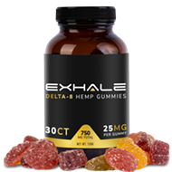Top 5 Delta-8-THC Gummies and How to Choose the Best