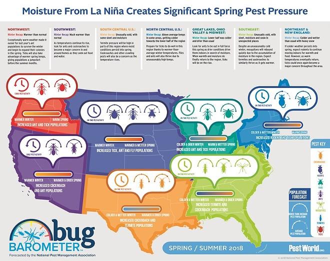 bug-barometer-spring2018-032618-sd.jpg