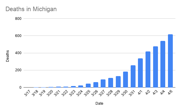deaths_in_michigan-13.png
