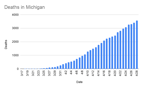 deaths_in_michigan-40.png