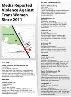 Media Reported Trans Violence 2011-2015