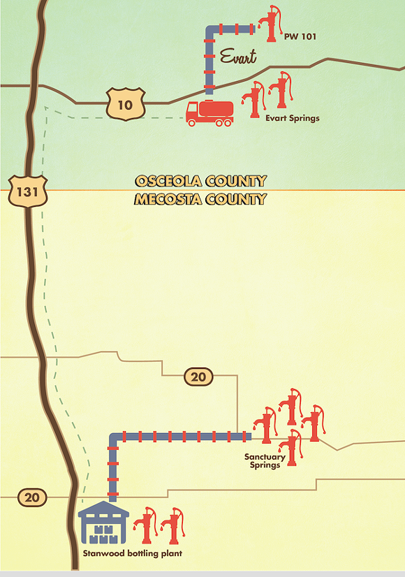 Diagram of Nestlé's operations in Mecosta and Osceola counties. (Not to scale) - DESIGN BY HAIMANTI GERMAIN