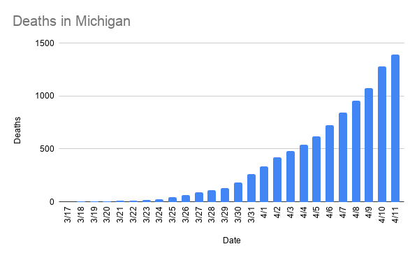 deaths_in_michigan-20.png