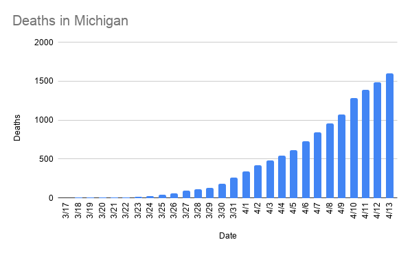 deaths_in_michigan-23.png